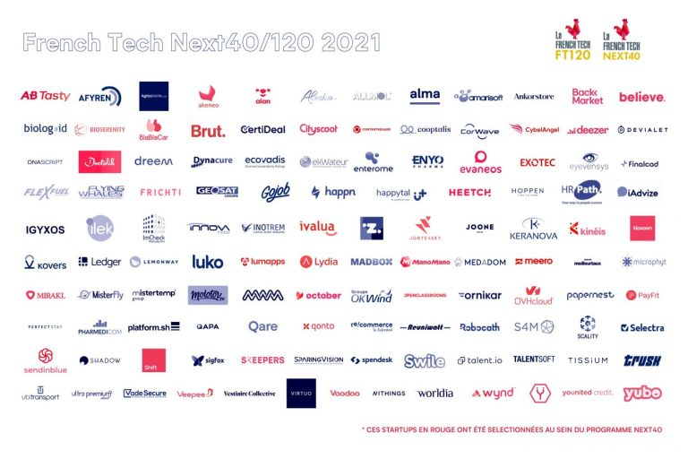 start-up prometteuses 2021 top 40